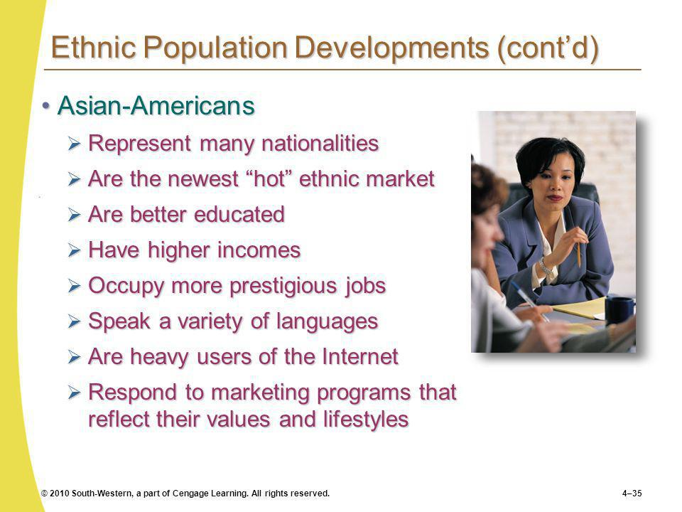 Ethnic Population Developments (cont'd)