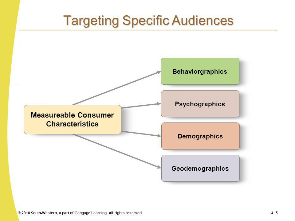 Targeting Specific Audiences
