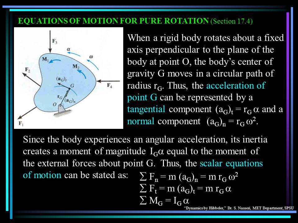 EQUATIONS OF MOTION FOR PURE ROTATION (Section 17.4)