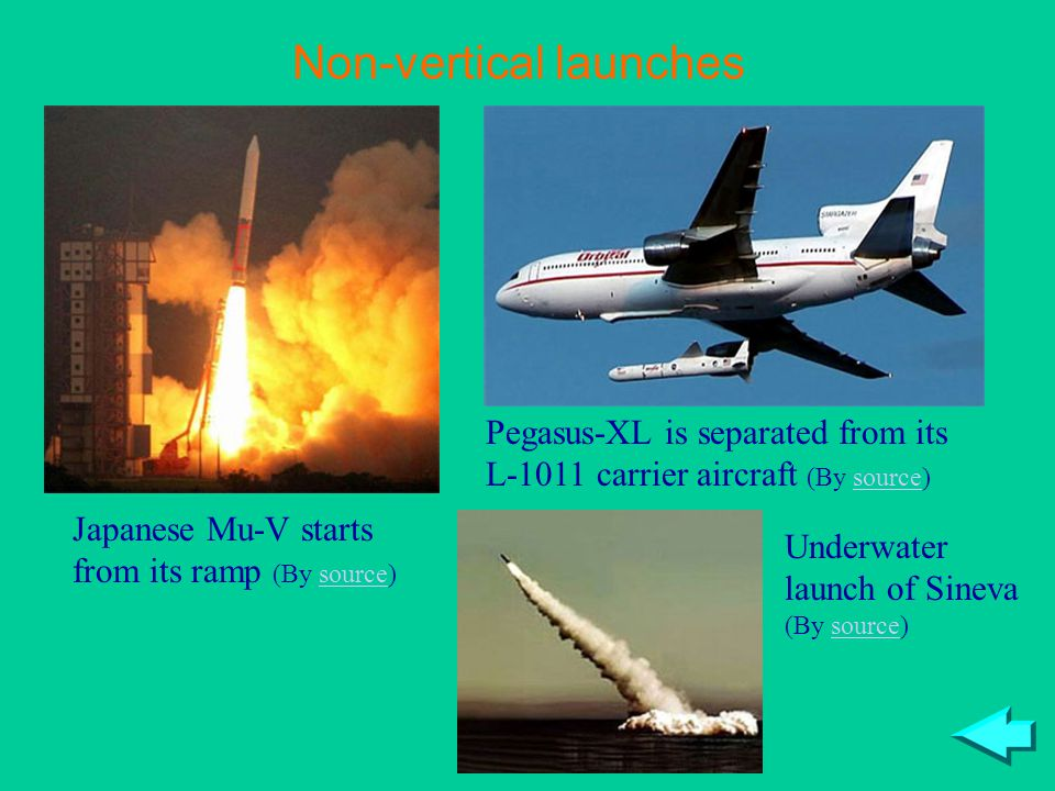 Non-vertical launches