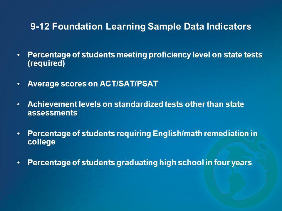 9-12 Foundation Learning Sample Data Indicators