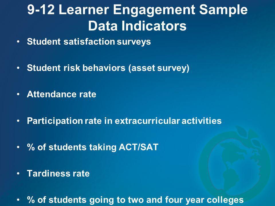 9-12 Learner Engagement Sample Data Indicators