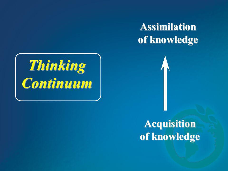 Assimilation of knowledge Thinking Continuum Acquisition of knowledge