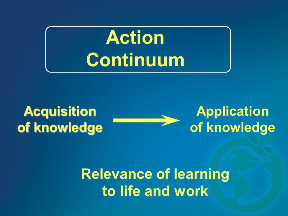 Relevance of learning to life and work
