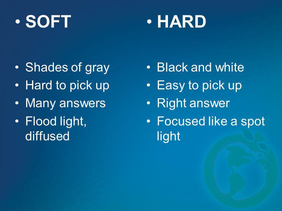 SOFT HARD Shades of gray Hard to pick up Many answers