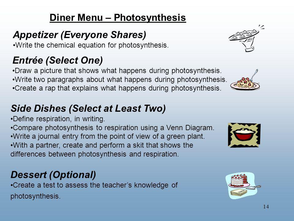 Diner Menu – Photosynthesis
