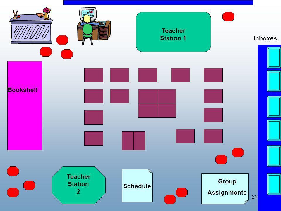 Teacher Station 1 Inboxes Bookshelf Teacher Station 2 Schedule Group Assignments
