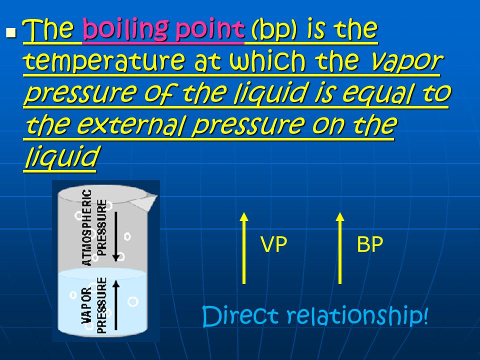 The boiling point (bp) is the temperature at which the vapor pressure of the liquid is equal to the external pressure on the liquid