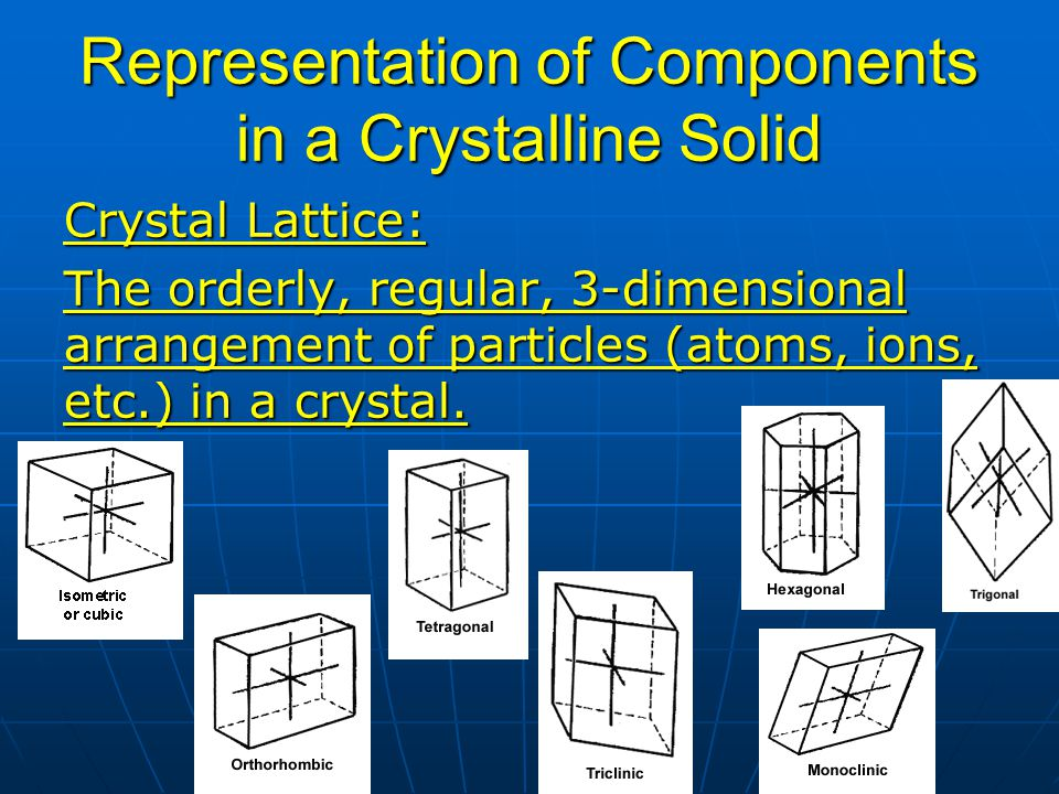Representation of Components in a Crystalline Solid