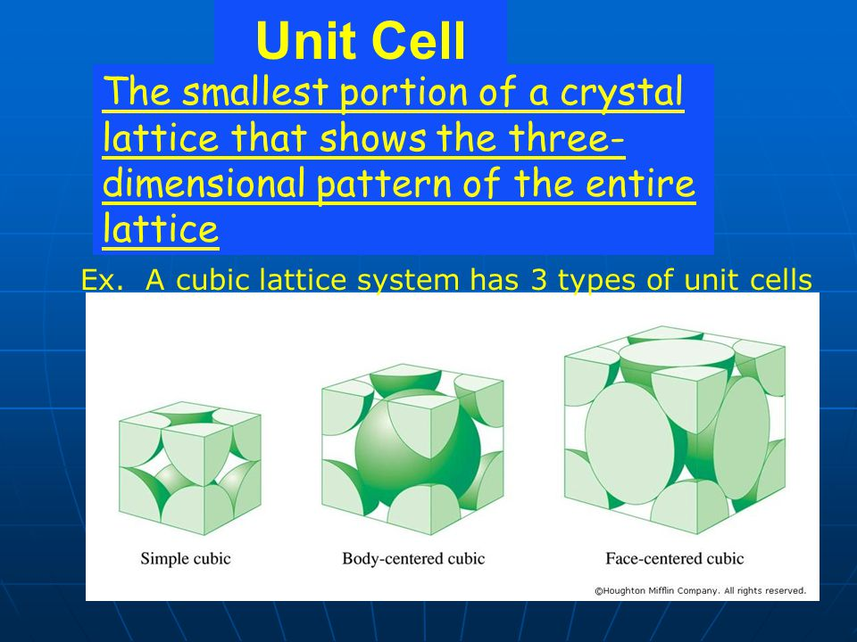 Unit Cell The smallest portion of a crystal lattice that shows the three-dimensional pattern of the entire lattice.