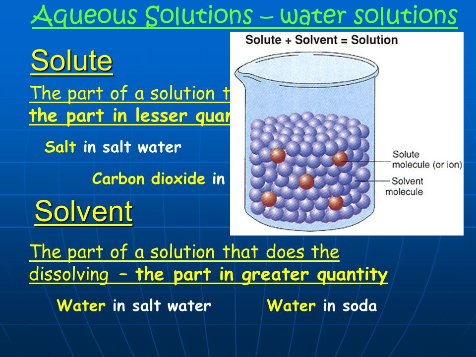 Solute Solvent Aqueous Solutions – water solutions