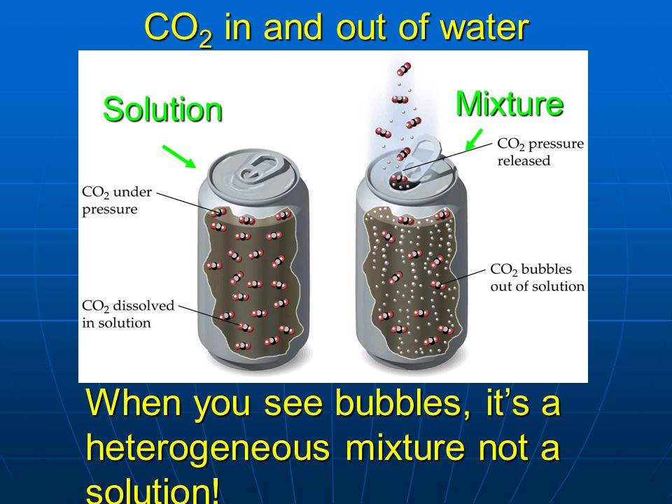 When you see bubbles, it's a heterogeneous mixture not a solution!