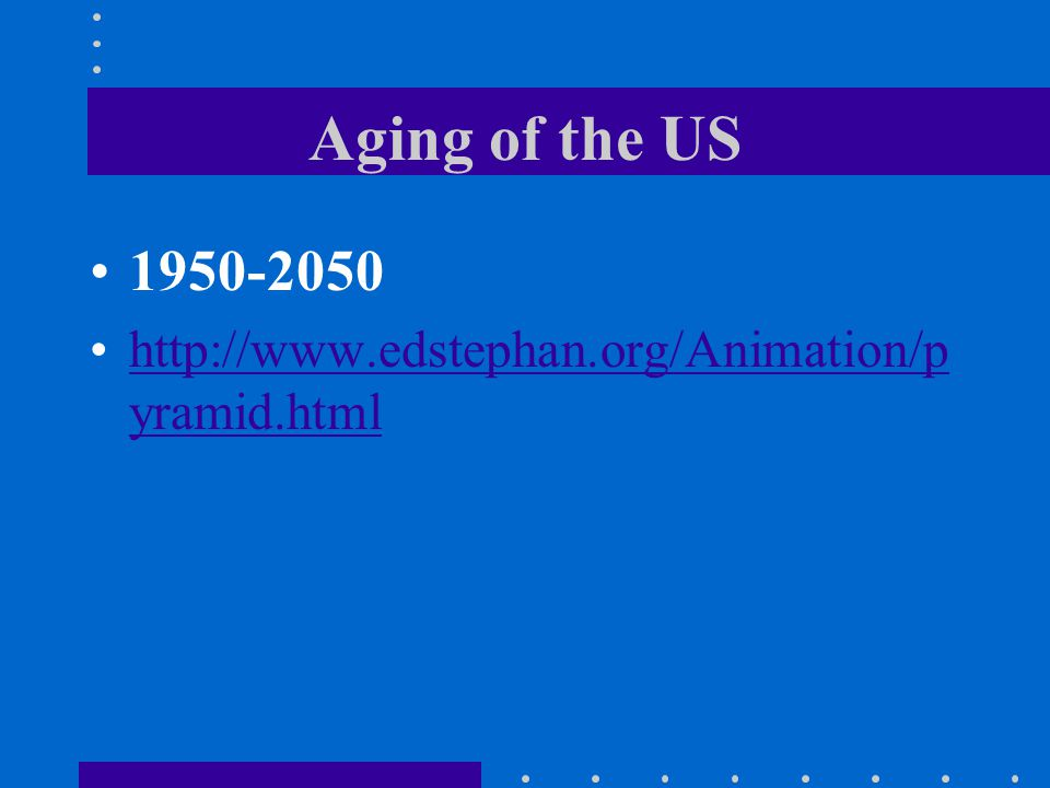 Aging of the US 1950-2050 http://www.edstephan.org/Animation/pyramid.html