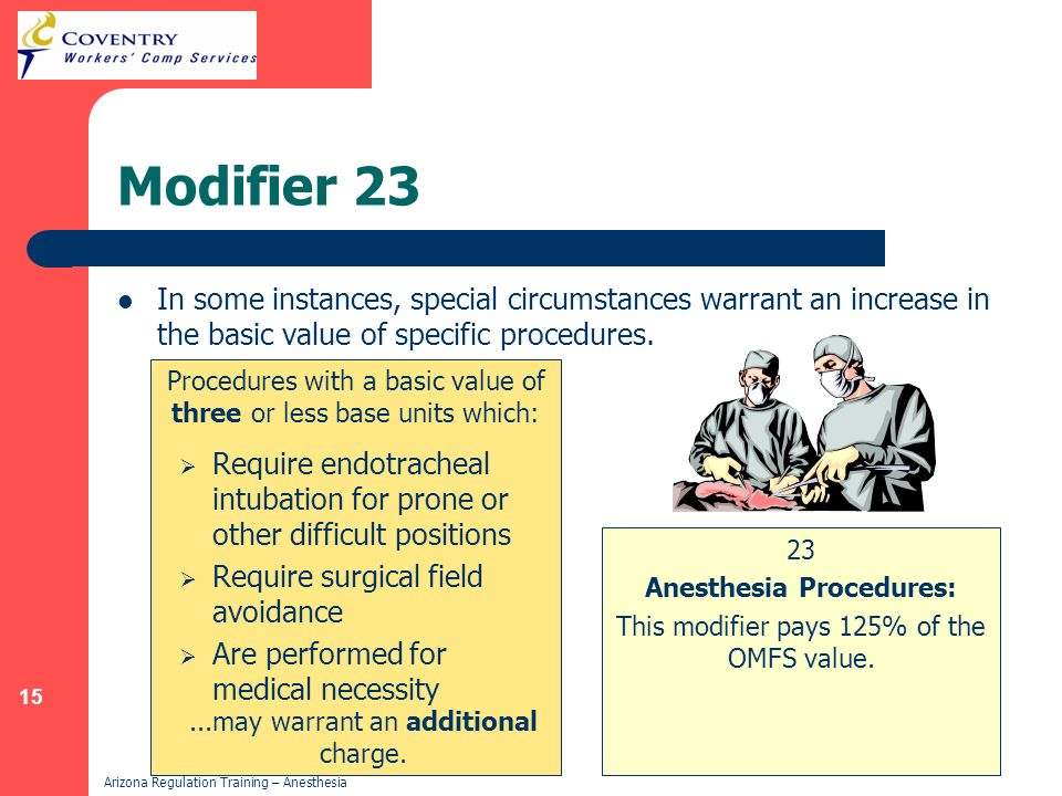 Anesthesia Procedures: