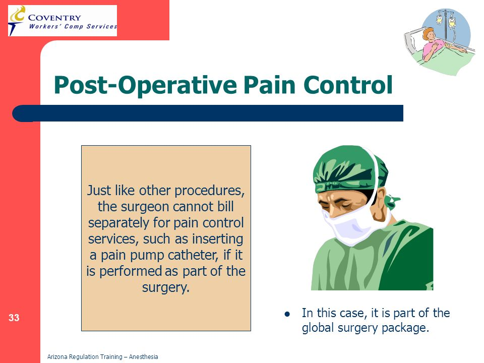 Post-Operative Pain Control
