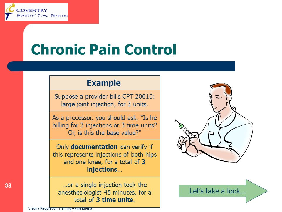 Chronic Pain Control Example Let's take a look…