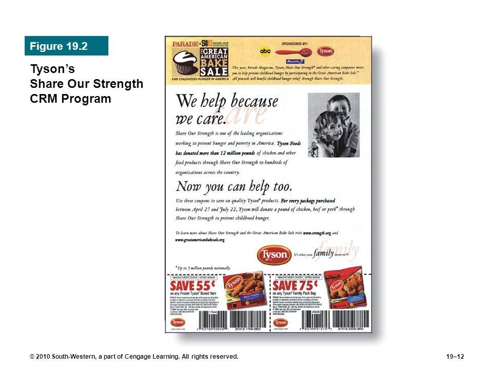 Tyson's Share Our Strength CRM Program