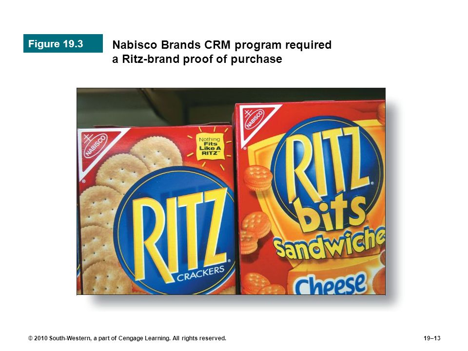 Nabisco Brands CRM program required a Ritz-brand proof of purchase