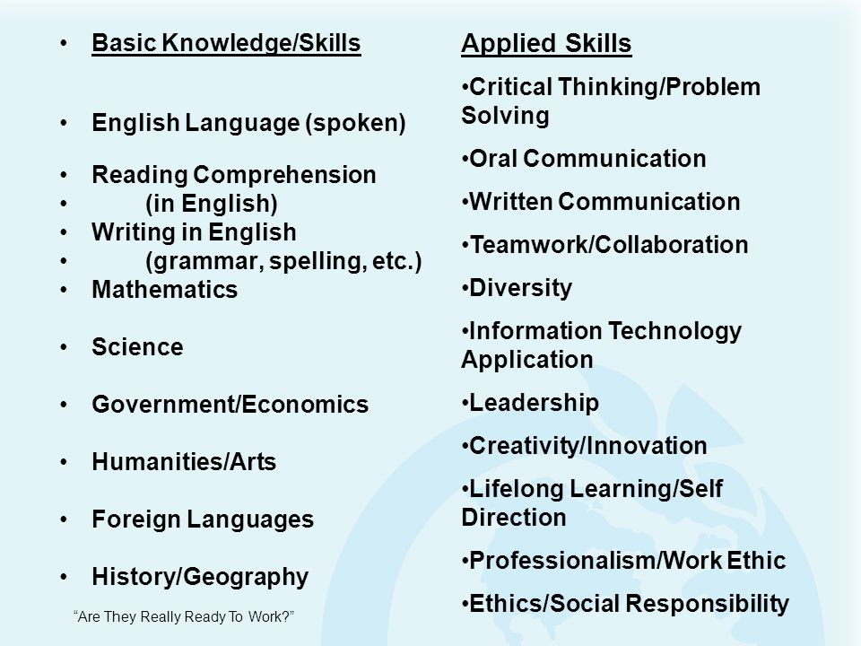 Applied Skills Basic Knowledge/Skills