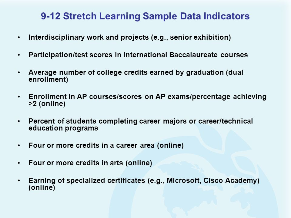 9-12 Stretch Learning Sample Data Indicators