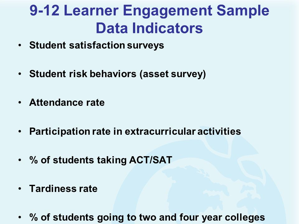 9-12 Learner Engagement Sample Data Indicators