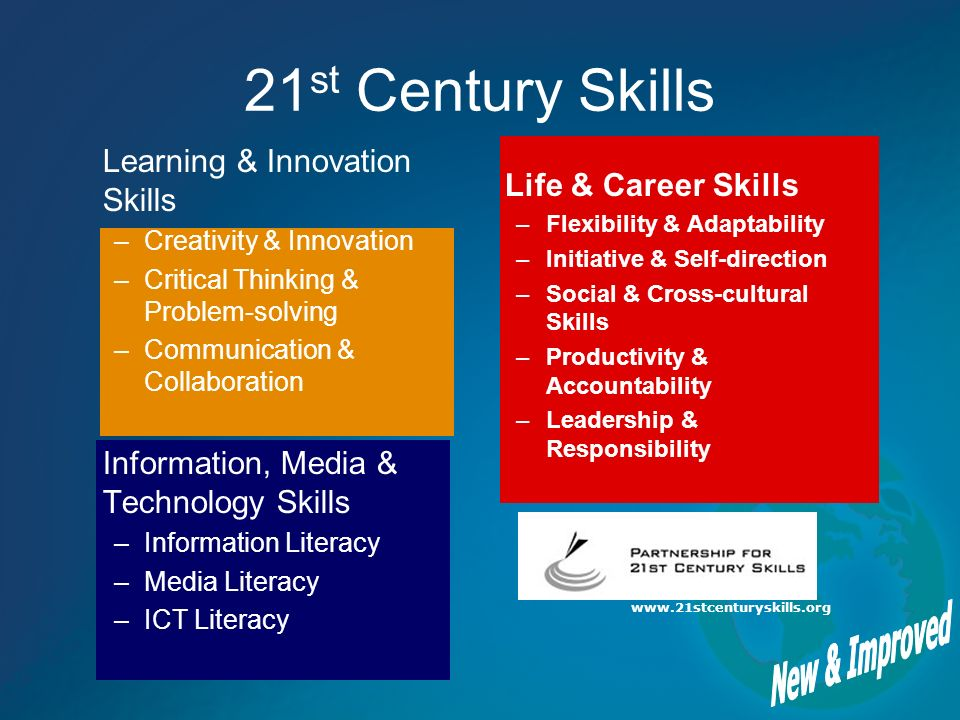 english literacy and century learners essay 9 strategies for 21st-century elt in our views of english language learning integration of digital literacy in language teaching and learning.