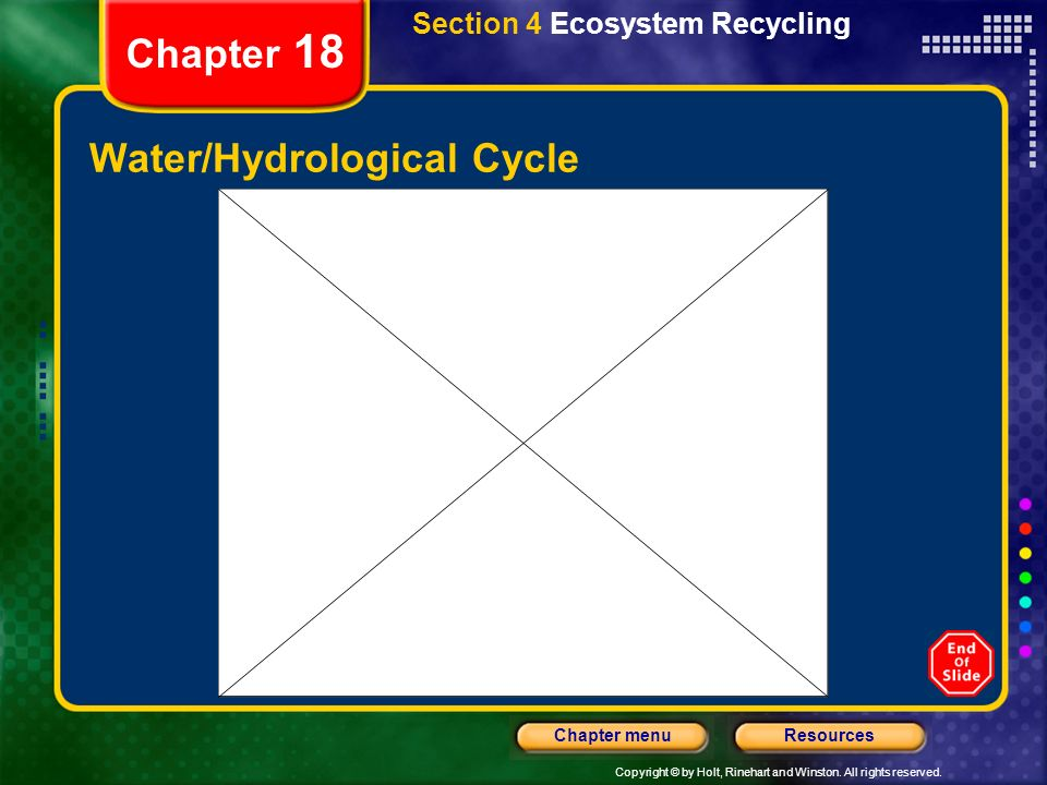 Water/Hydrological Cycle