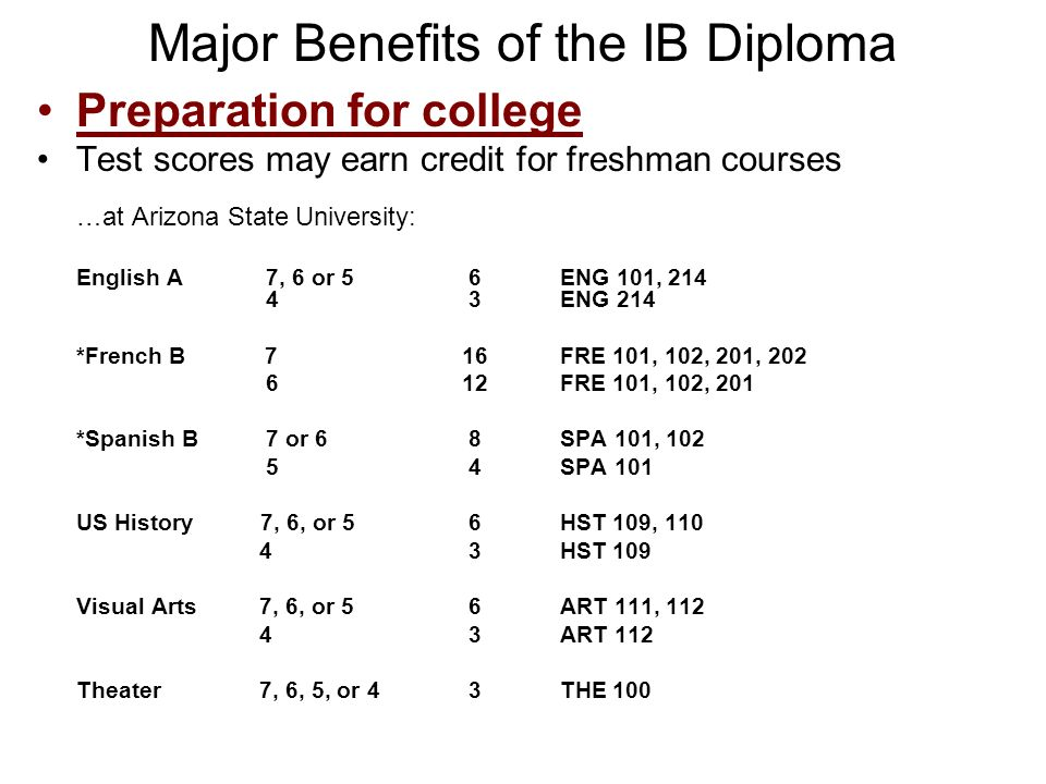 Major Benefits of the IB Diploma