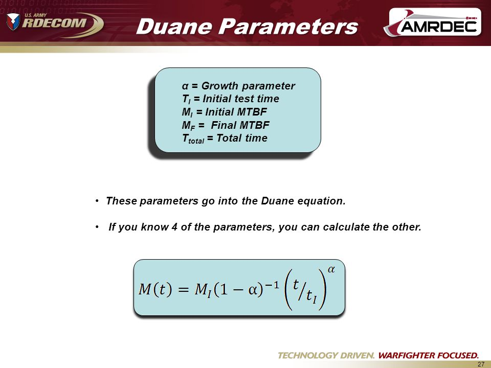 Duane Parameters α = Growth parameter TI = Initial test time