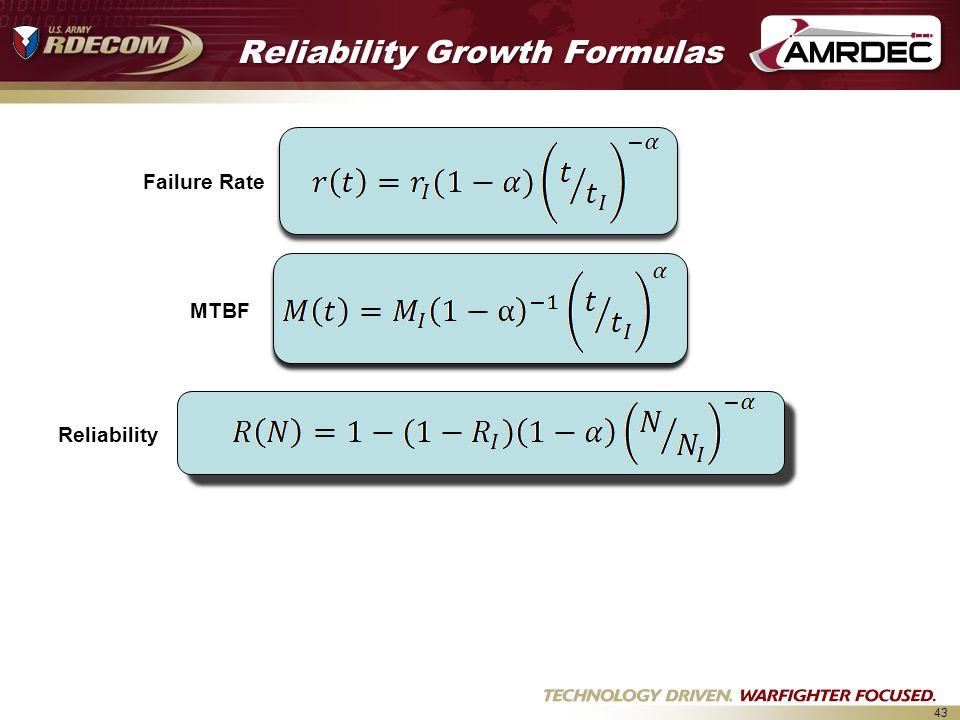 Reliability Growth Formulas