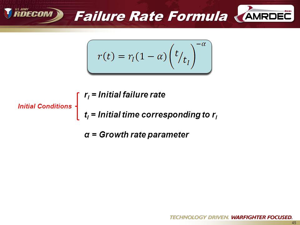Failure Rate Formula rI = Initial failure rate