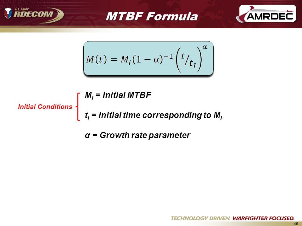 MTBF Formula MI = Initial MTBF tI = Initial time corresponding to MI
