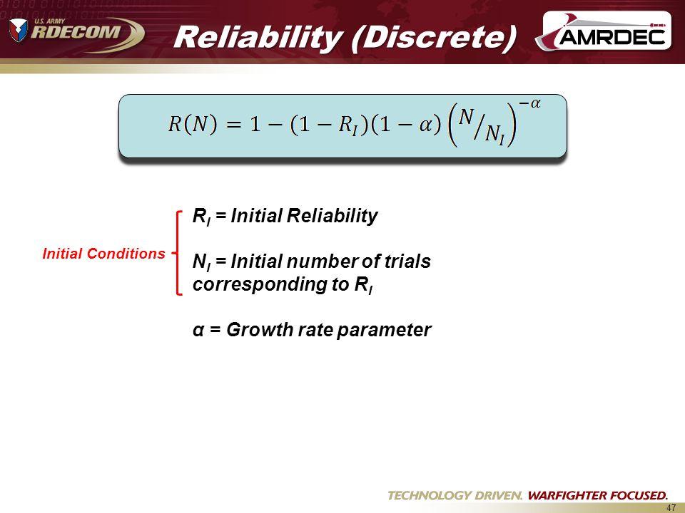 Reliability (Discrete)