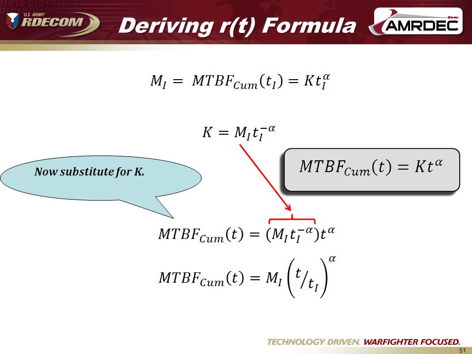 Deriving r(t) Formula Now substitute for K.