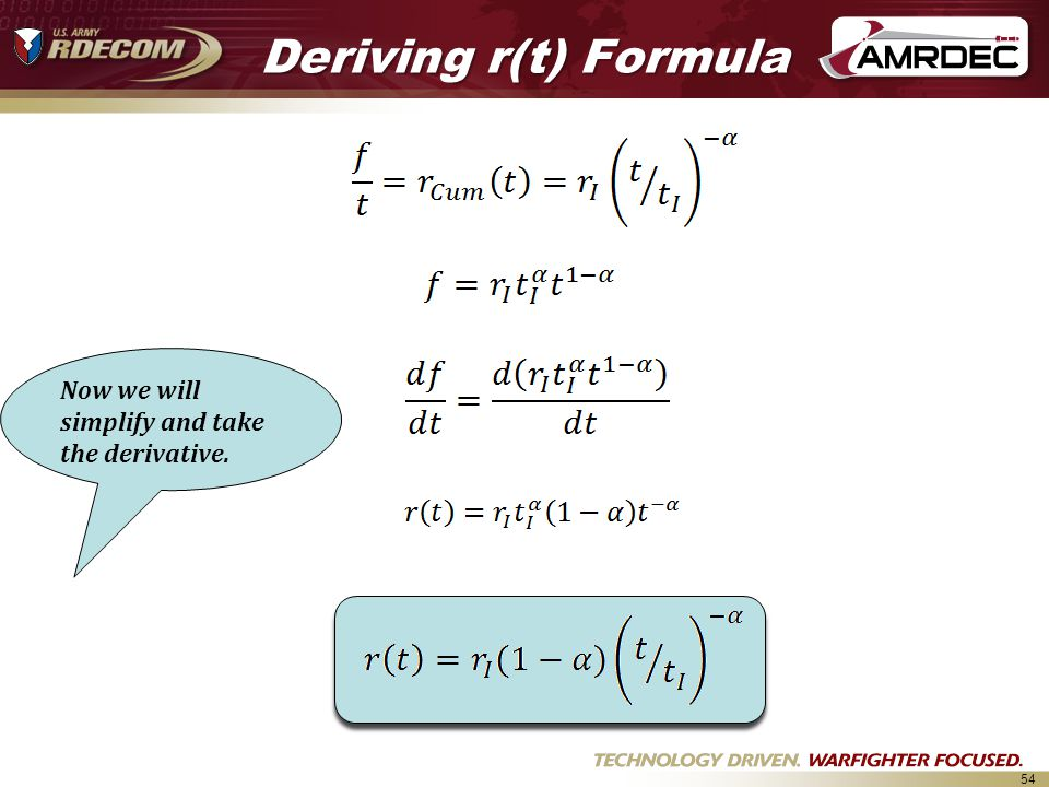 Deriving r(t) Formula Now we will simplify and take the derivative.