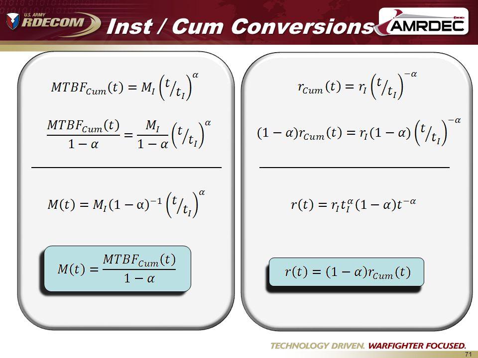 Inst / Cum Conversions