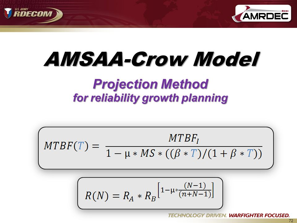 for reliability growth planning