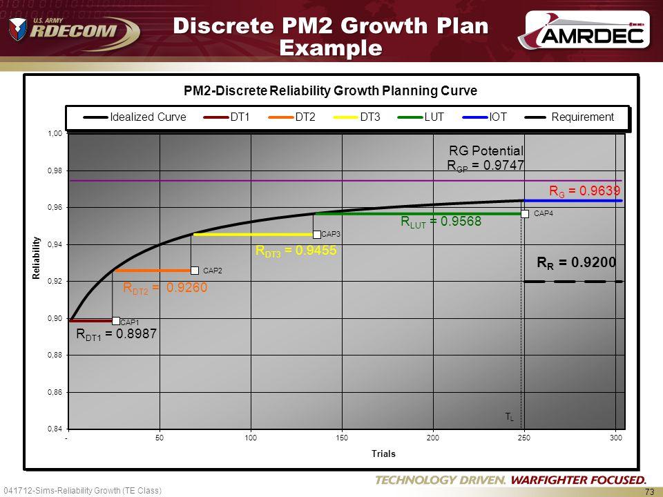 Discrete PM2 Growth Plan Example
