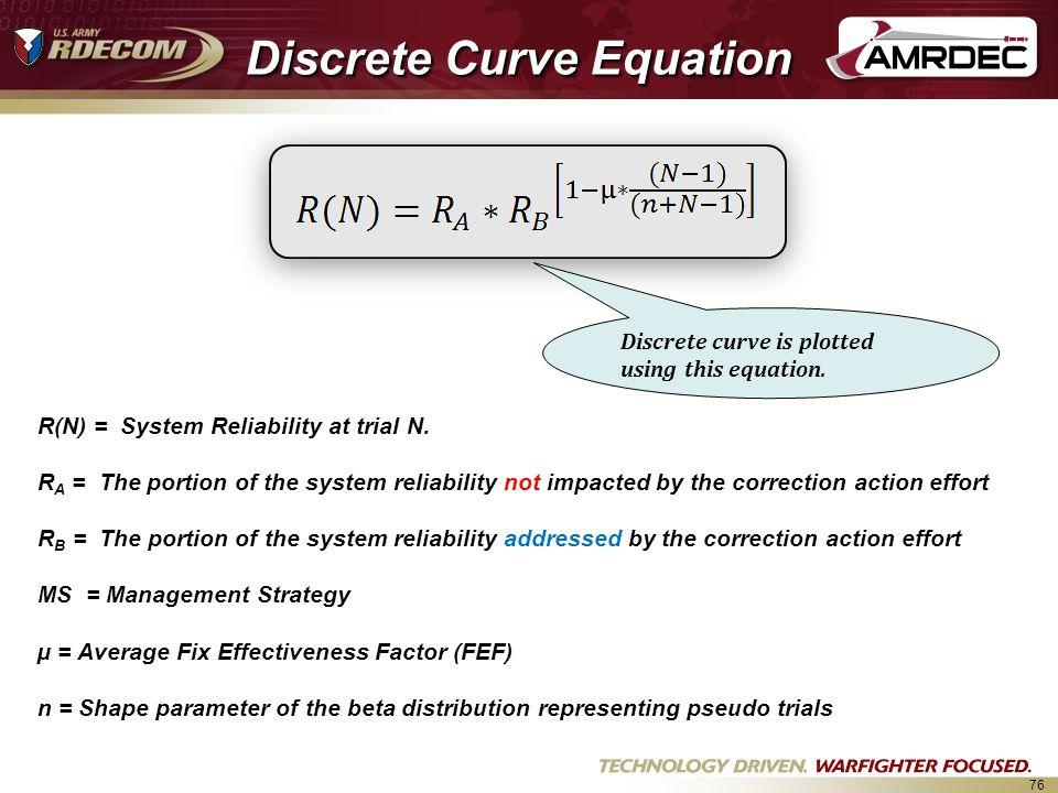 Discrete Curve Equation