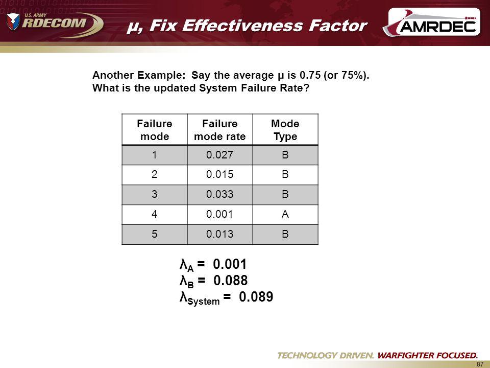 μ, Fix Effectiveness Factor