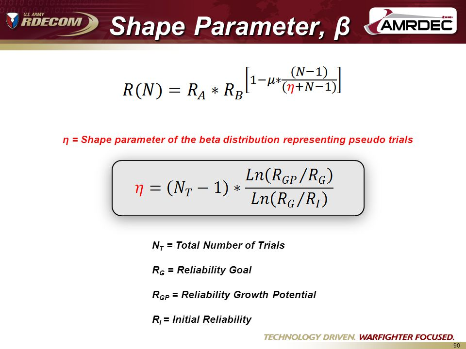 Shape Parameter, β η = Shape parameter of the beta distribution representing pseudo trials. NT = Total Number of Trials.