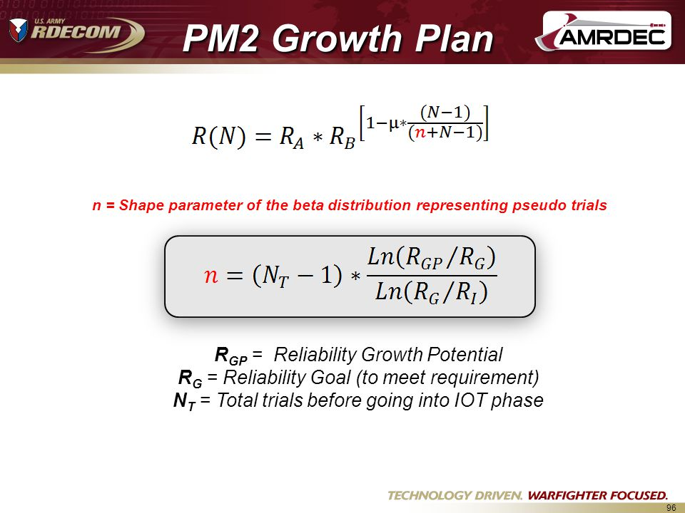 PM2 Growth Plan RGP = Reliability Growth Potential