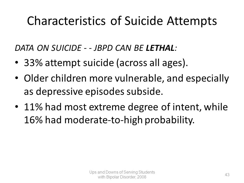 Characteristics of Suicide Attempts
