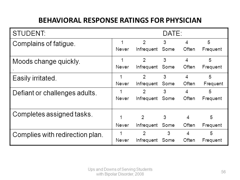BEHAVIORAL RESPONSE RATINGS FOR PHYSICIAN