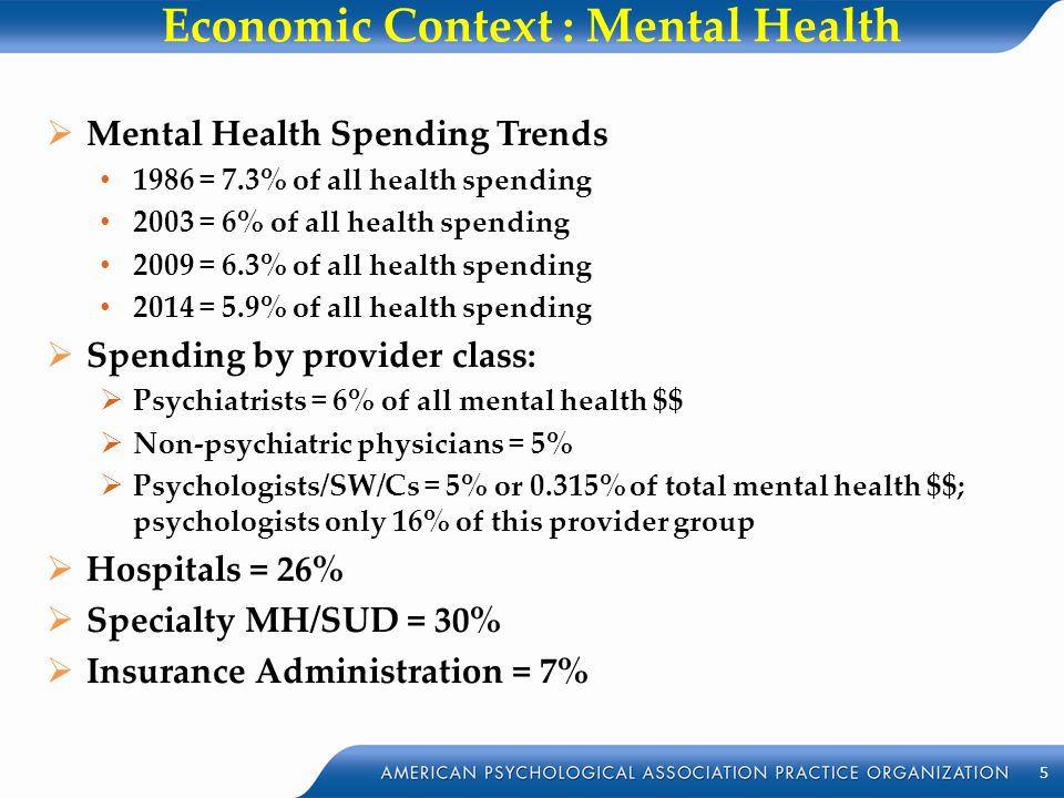 Economic Context : Mental Health