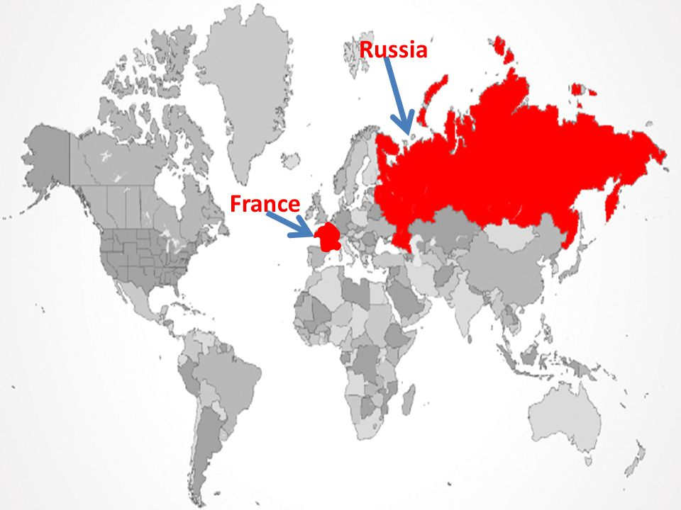 Russia France