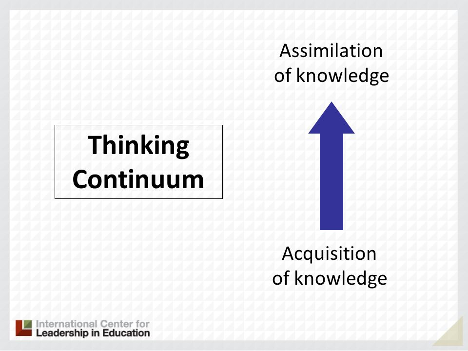 Assimilation of knowledge