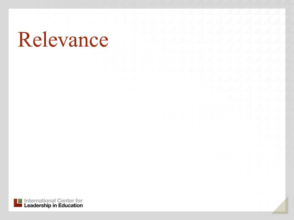 Relevance 63