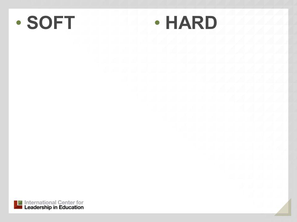 SOFT HARD 94