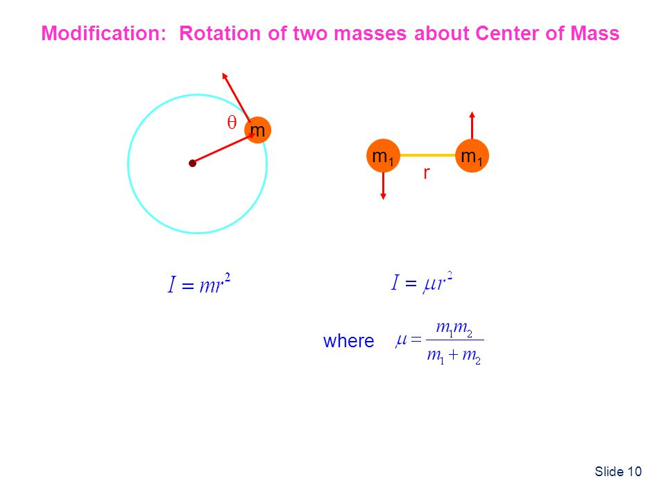 Modification: Rotation of two masses about Center of Mass